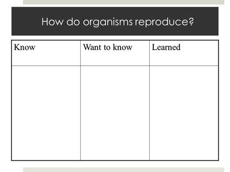 How do organisms reproduce? Know Want to know Learned.