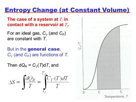Entropy Change (at Constant Volume)