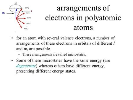 arrangements of electrons in polyatomic atoms for an atom with several valence electrons, a number of arrangements of these electrons in orbitals of different.