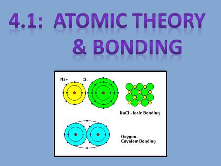 1. Demonstrate knowledge of the three subatomic particles, their properties, and their location within the atom. 2. Define and give examples of ionic.