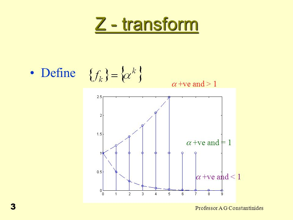 Professor A G Constantinides 4 Z - transform We have ie Note that has a pole at on the z-plane.