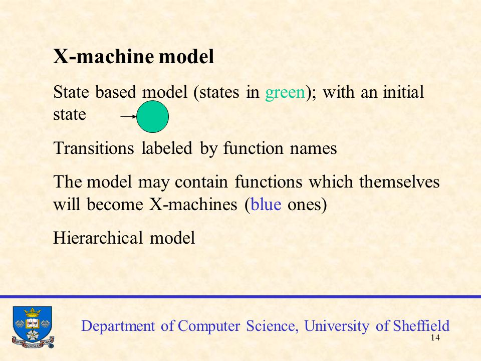 15 Department of Computer Science, University of Sheffield customer_proc: click_customer edit_customer search&display change_customer enter_customer enter_detail validate_data error success end_customer