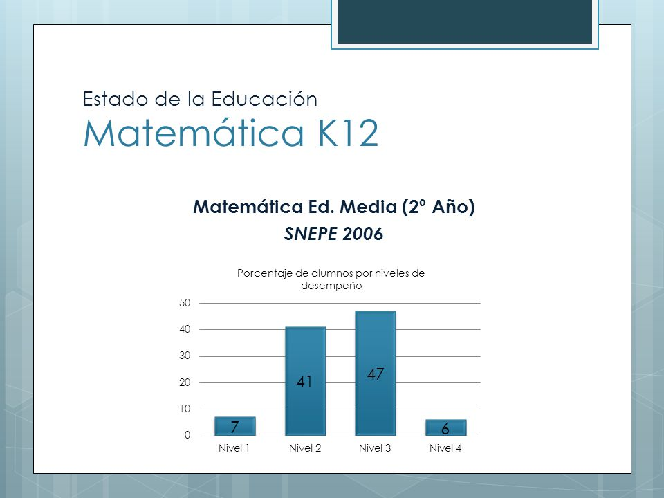Educative Reform (since1994)  Amplified the coverage (BE)  Spread the access  Improved retention  It didn't assured the training of new teachers  Systems of permissive promotion  Deficient training in ITTs