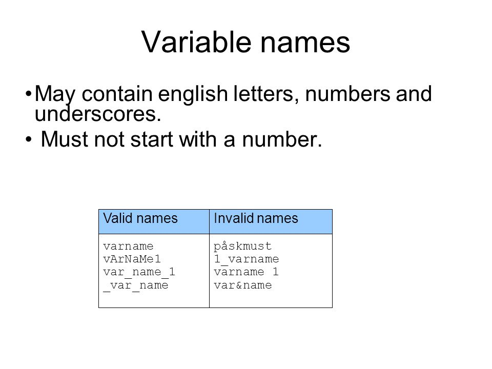 Variable assignment A reference is created with= a = 10 b = 20 c = a + b a10 b20 c30 Creates the following situation: