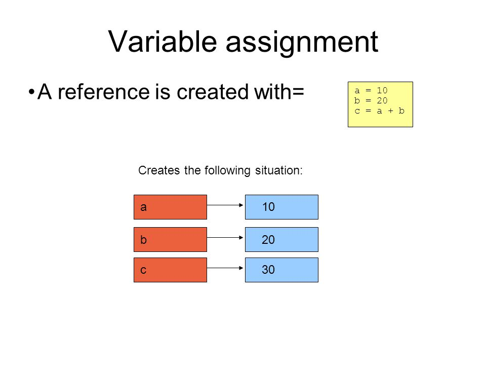 More on references Multiple references: Many variables can refer to the same object.