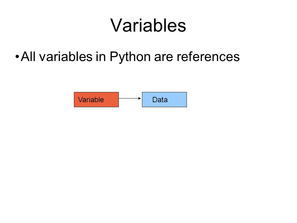 Variable names May contain english letters, numbers and underscores.