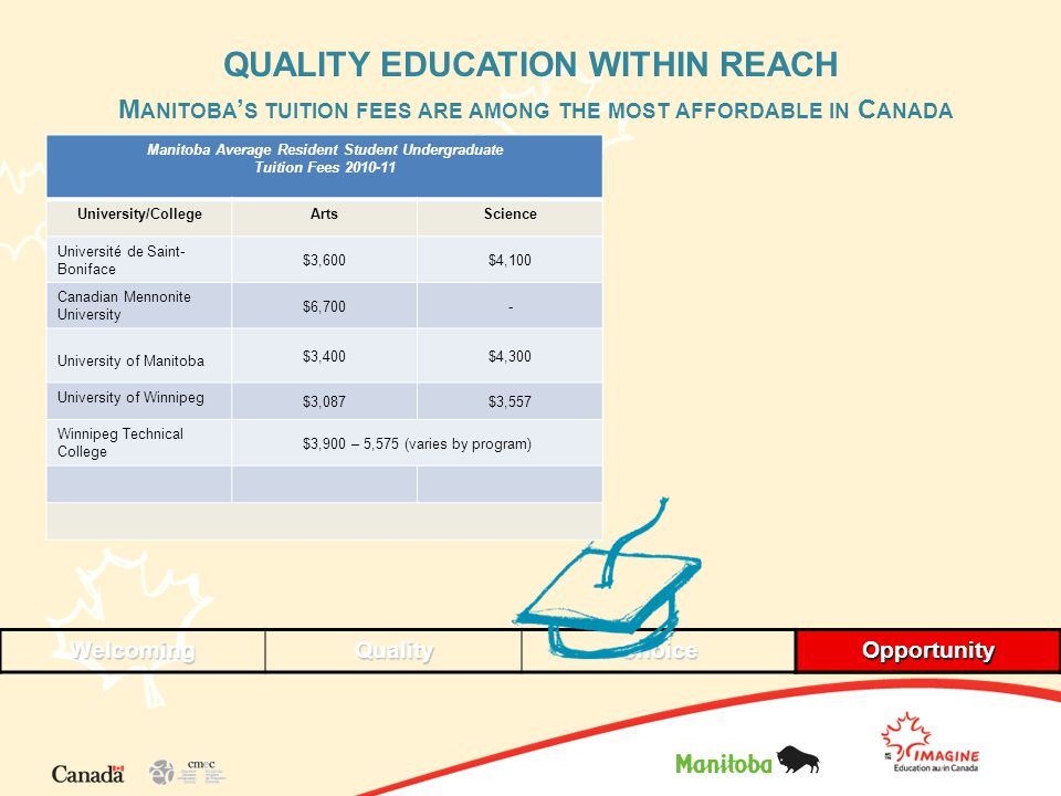 QUALITY EDUCATION WITHIN REACH M ANITOBA ' S TUITION FEES ARE AMONG THE MOST AFFORDABLE IN C ANADA C ANADA.