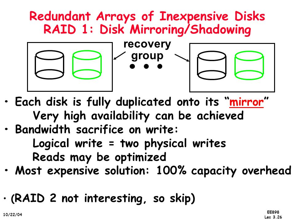 EE898 Lec 3.27 10/22/04 Redundant Array of Inexpensive Disks RAID 3: Parity Disk P 10010011 11001101 10010011...