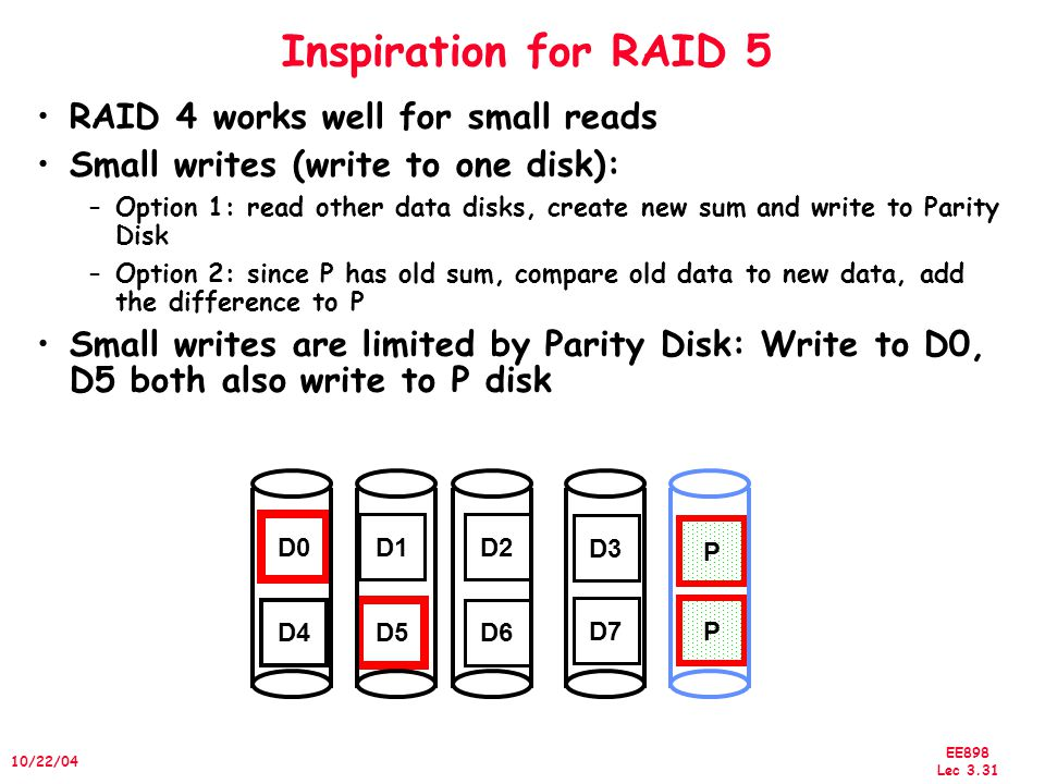 EE898 Lec 3.32 10/22/04 Redundant Arrays of Inexpensive Disks RAID 5: High I/O Rate Interleaved Parity Independent writes possible because of interleaved parity Independent writes possible because of interleaved parity D0D1D2 D3 P D4D5D6 P D7 D8D9P D10 D11 D12PD13 D14 D15 PD16D17 D18 D19 D20D21D22 D23 P..............................