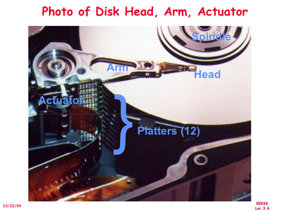 EE898 Lec 3.7 10/22/04 Disk Device Performance Platter Arm Actuator HeadSector Inner Track Outer Track Disk Latency = Seek Time + Rotation Time + Transfer Time + Controller Overhead Seek Time.