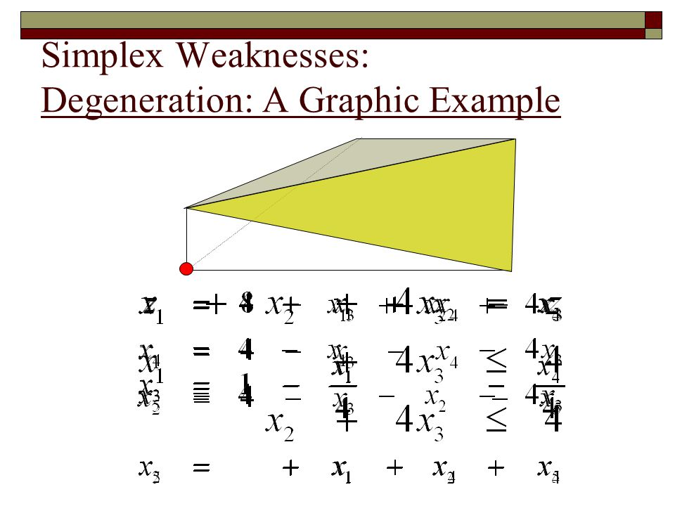 Simplex Weaknesses: Degeneration: Summary  How does the degeneracy of this problem impact the graphical solution.