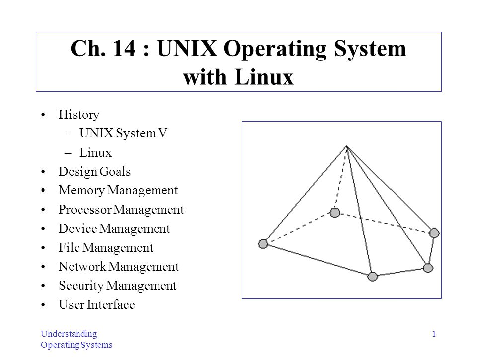 Understanding Operating Systems 2 UNIX Runs On All Sizes of Computers Advantages: 1.Portable from large to small systems because written in C.