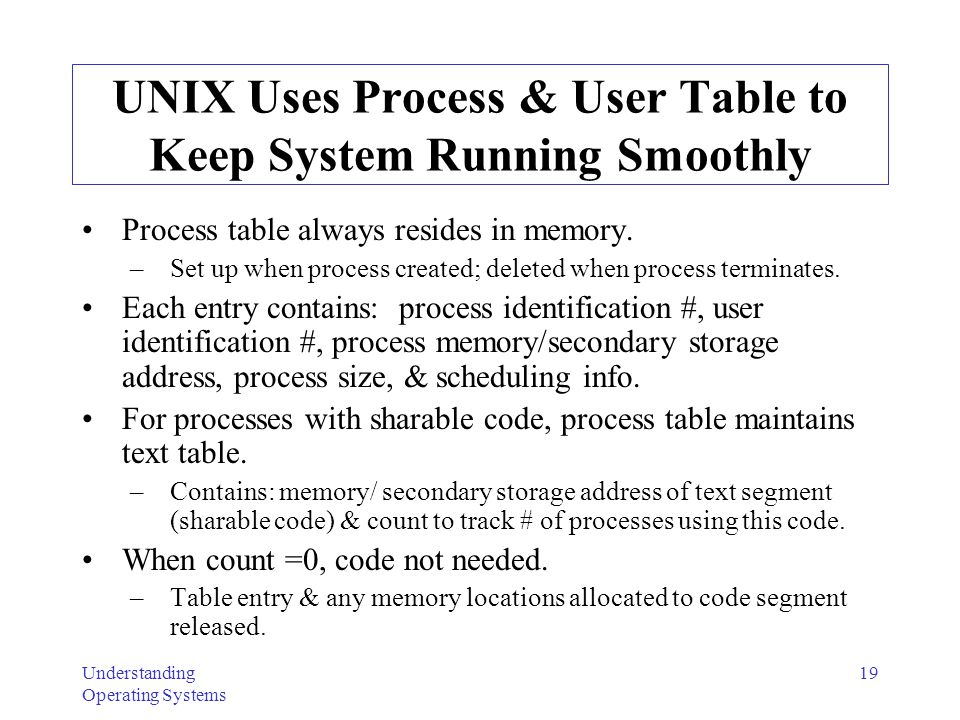 Understanding Operating Systems 20 User Table User table resides in memory only while process is active.