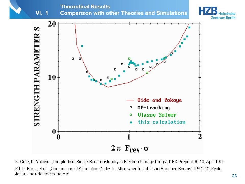 24 Theoretical Results VI. 1Comparison with other Theories and Simulations