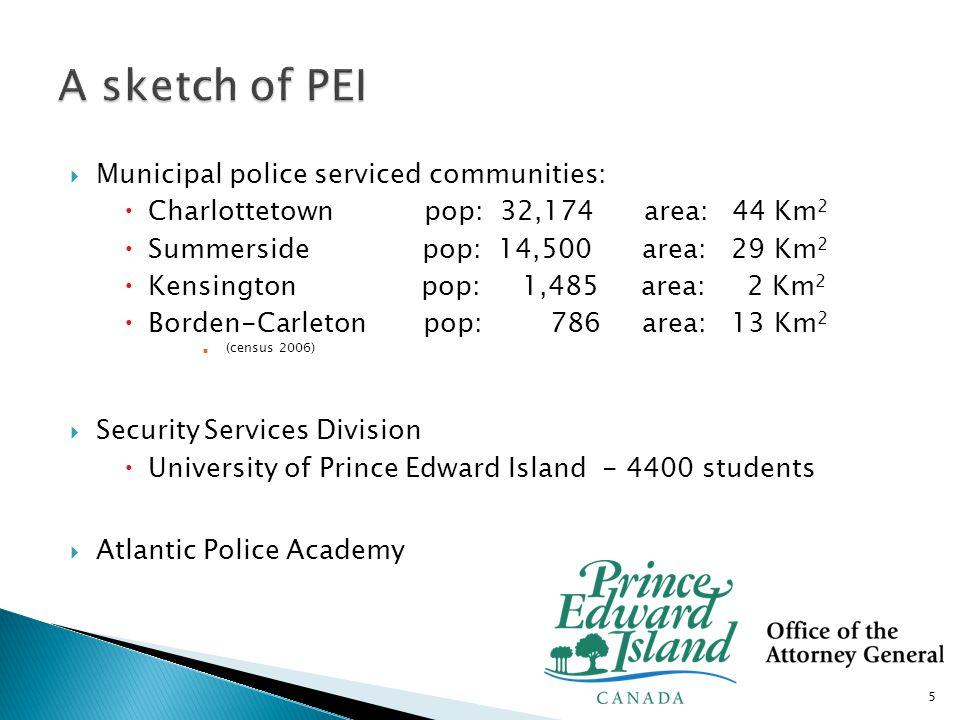  Municipal police services  Charlottetown 66  Summerside28  Kensington 5  Borden-Carleton 3  Security services Division  University of Prince Edward Island10  Atlantic Police Academy 9 6