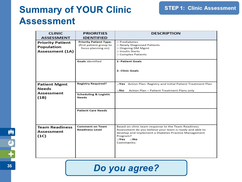 36 STEP 1: Clinic Assessment Diabetes Resource Inventory What resources did you identify?