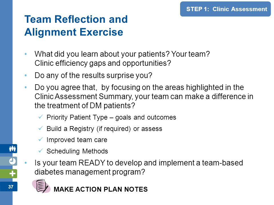38 Clinic Team Regroup Share key learnings from Team Reflection and Alignment Exercise –Learnings about your patients, your team and clinic efficiency gaps and opportunities Highlight any areas in which your Clinic Team would benefit from feedback/input from the larger group MAKE ACTION PLAN NOTES