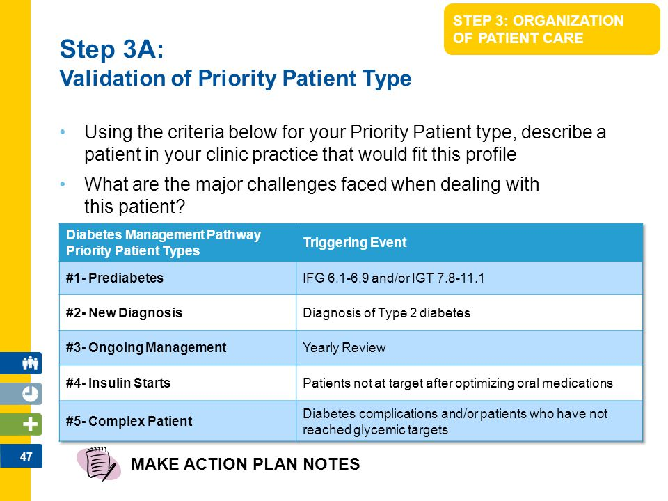 48 STEP 3: ORGANIZATION OF PATIENT CARE What resources can we utilize to help manage this patient type.