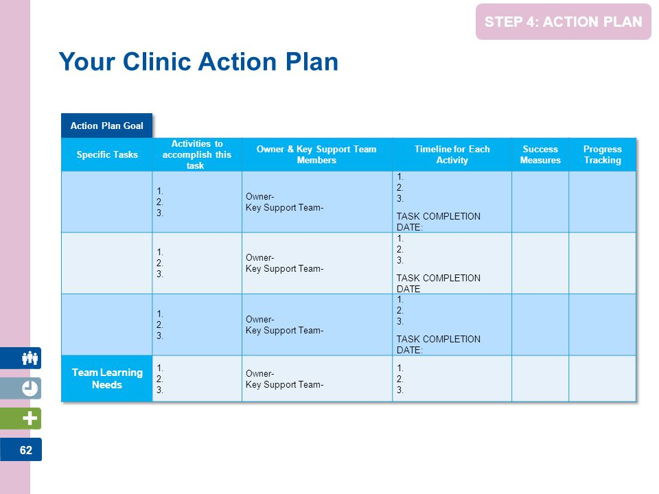 63 STEP 4: ACTION PLAN Clinic Action Plan: Sample #1 Registry