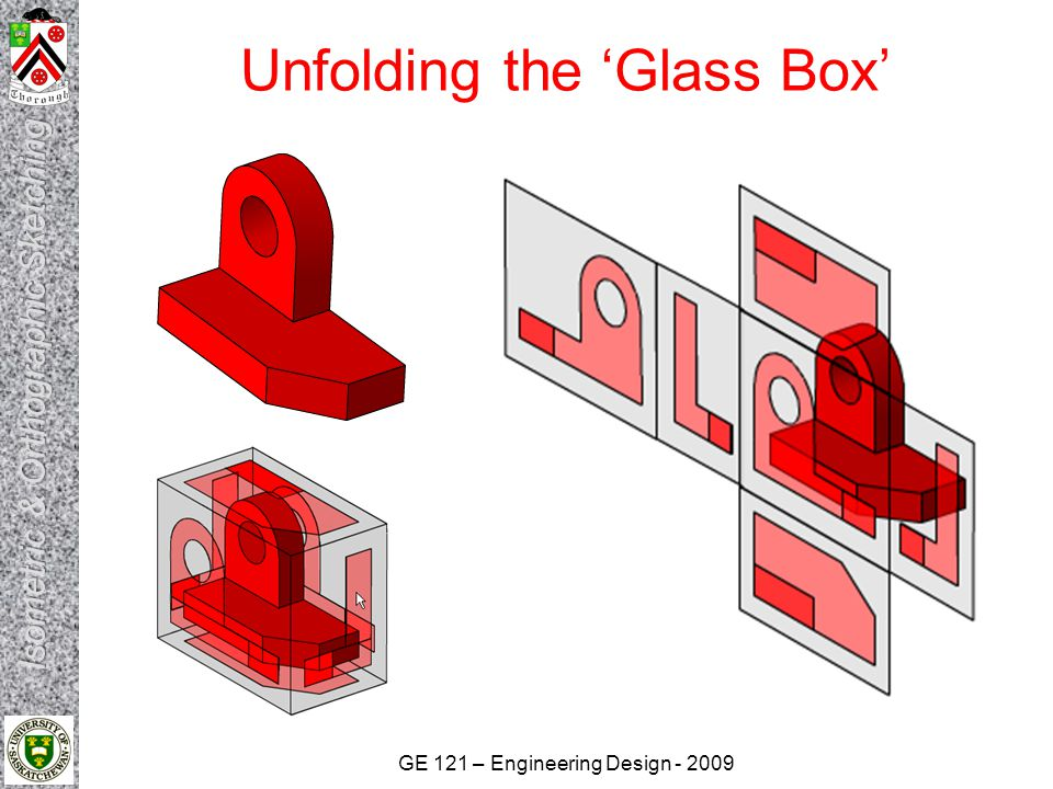 GE 121 – Engineering Design - 2009 Layout of Views Standard Top Front & Right Side