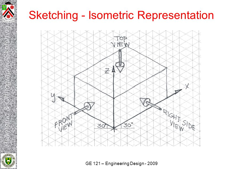 GE 121 – Engineering Design - 2009 Isometric to Orthographic Orthographic Views are used extensively in engineering Often, they must be produced from a 3D object or possibly an existing Isometric drawing or sketch
