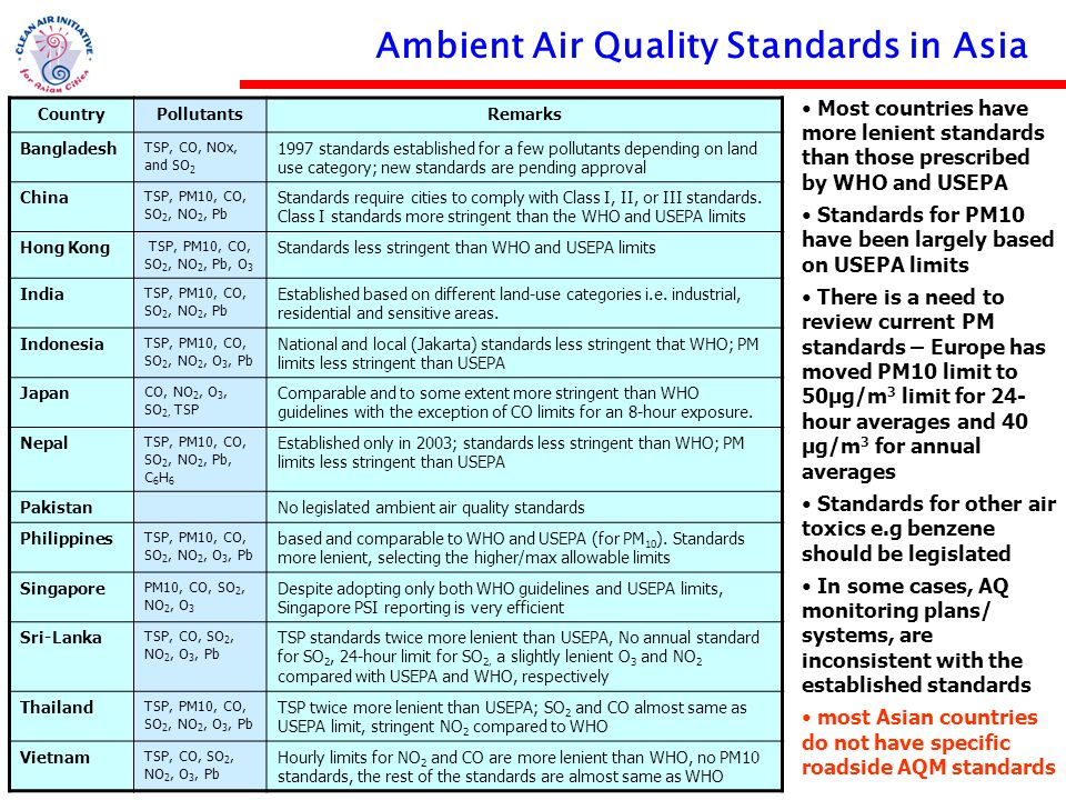 Strengthening the air quality management community in Asia www.cleanairnet.org/caiasia Motorization Trends in Asia