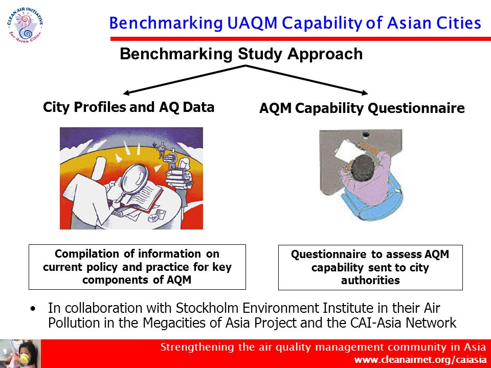 Strengthening the air quality management community in Asia www.cleanairnet.org/caiasia Air Quality Measurement Capabilities Air Quality Measurement Index Assesses the ambient air monitoring taking place in a city and the accuracy and precision and representativeness of the data collected Air Quality Data Assessment and Availability Index Assesses how air data is processed to value and provide information in a decision-relevant format.