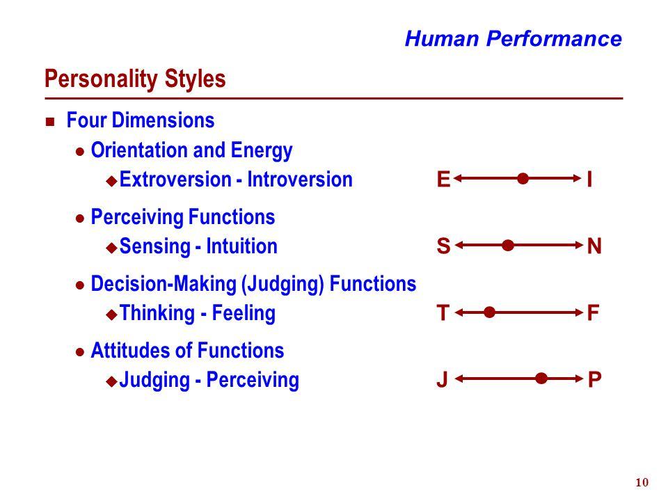 11 Personality Variations Human Performance Introversion Extraversion SensingIntuitive Feeling Thinking ISTJ Perceiving Judging ISTP ESTP ESTJ ISFJ ISFP ESFP ESFJ INFJ INFP ENFP ENFJ INTJ INTP ENTP ENTJ