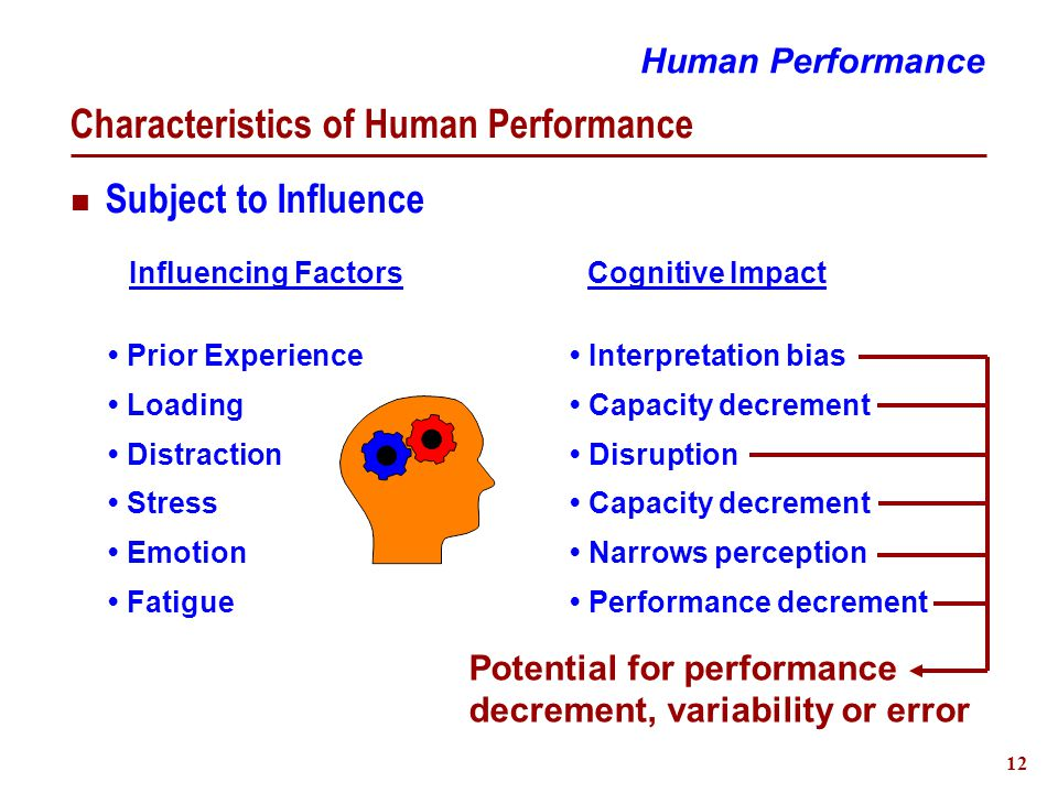 13 Impact of Stress Human Performance Stress Low High Information Intake Perception of Time Actual Perceived Sources Breadth