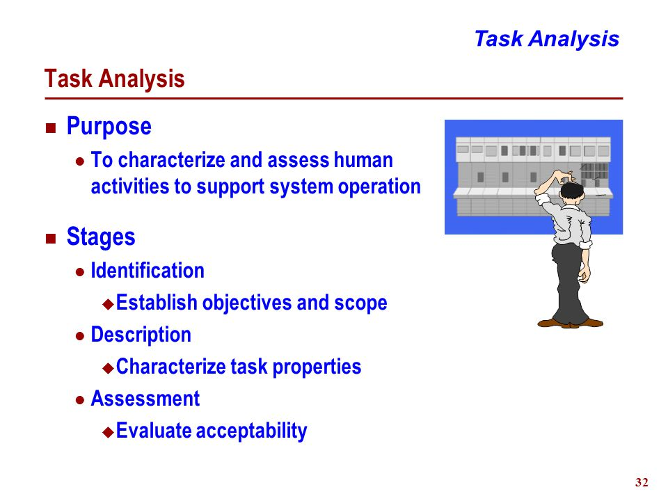 33 Identification Objectives & Scope Task Analysis Agents Actions Goals Functions Working Together Well PeopleSystems Automation Control Monitoring Detection Respond to user Tasks Configuration Supervision Intervention Servicing