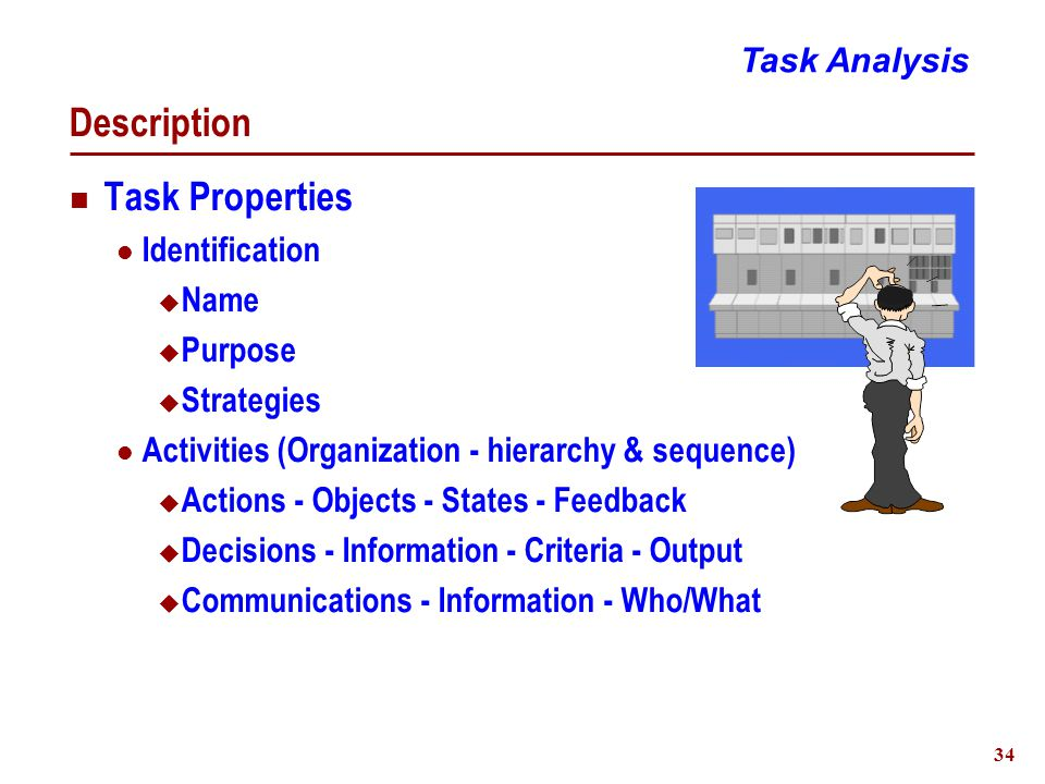 35 Description (continued) Task Properties Prerequisites  System states  Other tasks  Information  Resources Triggers  Initiating conditions  Continuing conditions  Terminating conditions Task Analysis