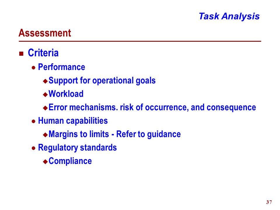 38 Why do Task Analysis.