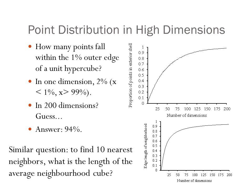 12/57 k-nearest neighbor regression