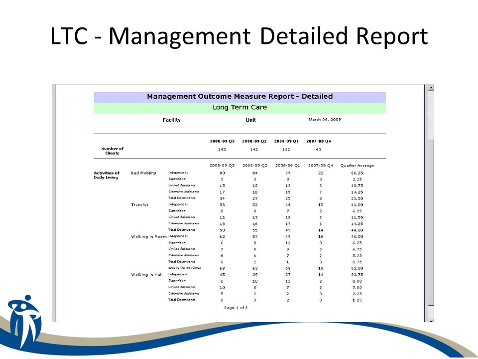 HC - Management Detailed Report