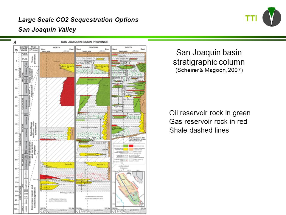 TTI Large Scale CO2 Sequestration Options San Joaquin Valley Typical sand and mud deposition in submarine fan turbidite systems (Henderson, 1987
