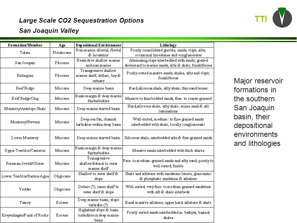TTI Large Scale CO2 Sequestration Options San Joaquin Valley Fields with production from major reservoir formations