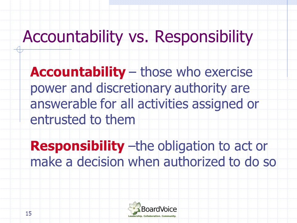 16 Your Legal Responsibilities Boards exist for legal reasons and act (make decisions) to keep the organization legal.