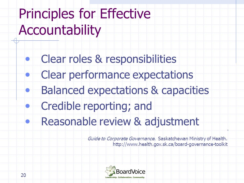 21 Boards are Accountable to: Identify issues, set adequate policy direction Set (high) standards Require staff & teams to manage by results Evaluate CEO/ED Monitor policies Deal with non-compliance issues Create mechanisms for accountability & reporting