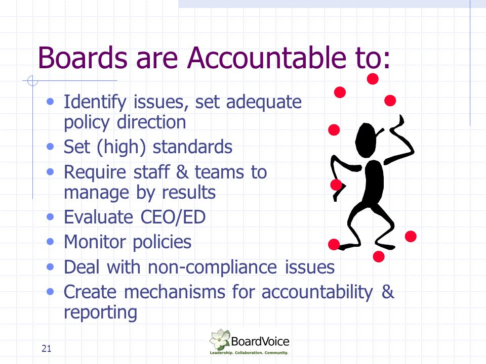 22 Typical Board Responsibilities 1.