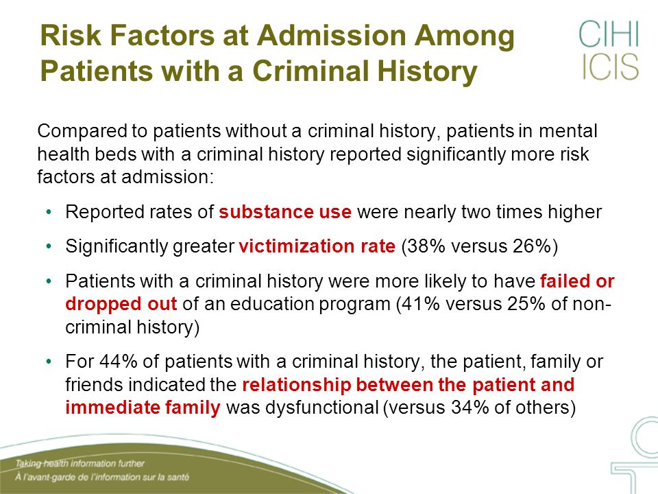 Risk Factors at Discharge Among Patients with a Criminal History Compared to patients without a criminal history, patients with a criminal history reported significantly more risk factors at discharge Criminal History No Criminal History Reported being adherent to medication less than 80% of the time in the month prior to admission 31%21% No support person who feels positive about their discharge 23%18% Initial living arrangement expected upon release: Private home Homeless Correctional facility Unknown 66% 4% 3% 77% 1% <1% 2% Source: CPHI analysis of Ontario Mental Health Reporting System (OMHRS), CIHI, 2006–2007.