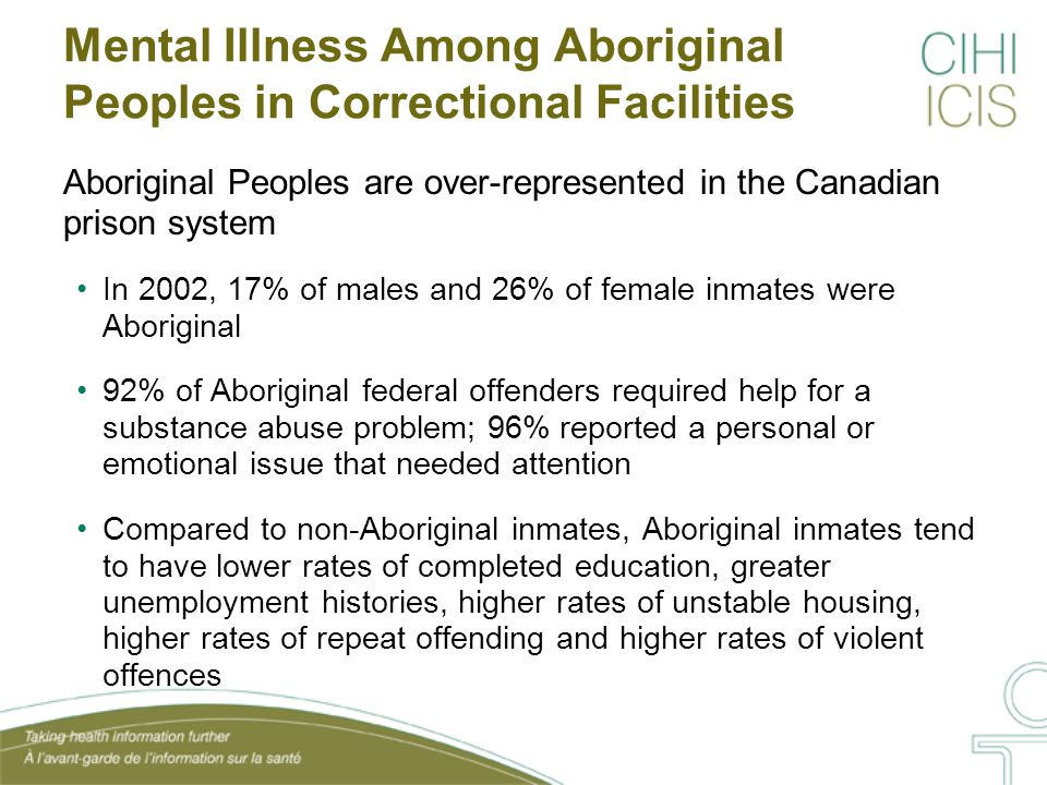 Mental Illness and Suicidal Behaviour in Correctional Facilities Among the general population, 12% of males and 19% of females (15 to 24 years) reported having suicidal thoughts at some point in their lifetime 2% of males and 6% of females reported a suicide attempt In 2002, the proportion of male federal inmates in Canada who reported a suicide attempt in the previous five years ranged from 10% in minimum security to 16% in maximum security Proportion among female inmates ranged from 11% to 41% Among incarcerated youth, published rates of suicidal thoughts range from 9% to 10% with a lifetime prevalence of 34% A British Columbia study found that 21% of incarcerated youth thought about killing themselves in the past year; 13% reported a past attempt