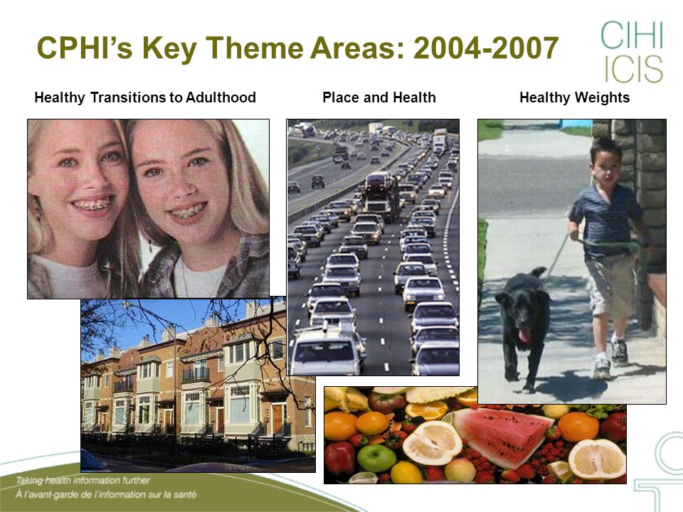 Improving the Health of Young Canadians First in the series of reports for 2005–2006 Canadian youth aged 12 to 19 years Explores links between adolescents' social environment and their health Discusses themes from current research Reviews relevant programs and policies