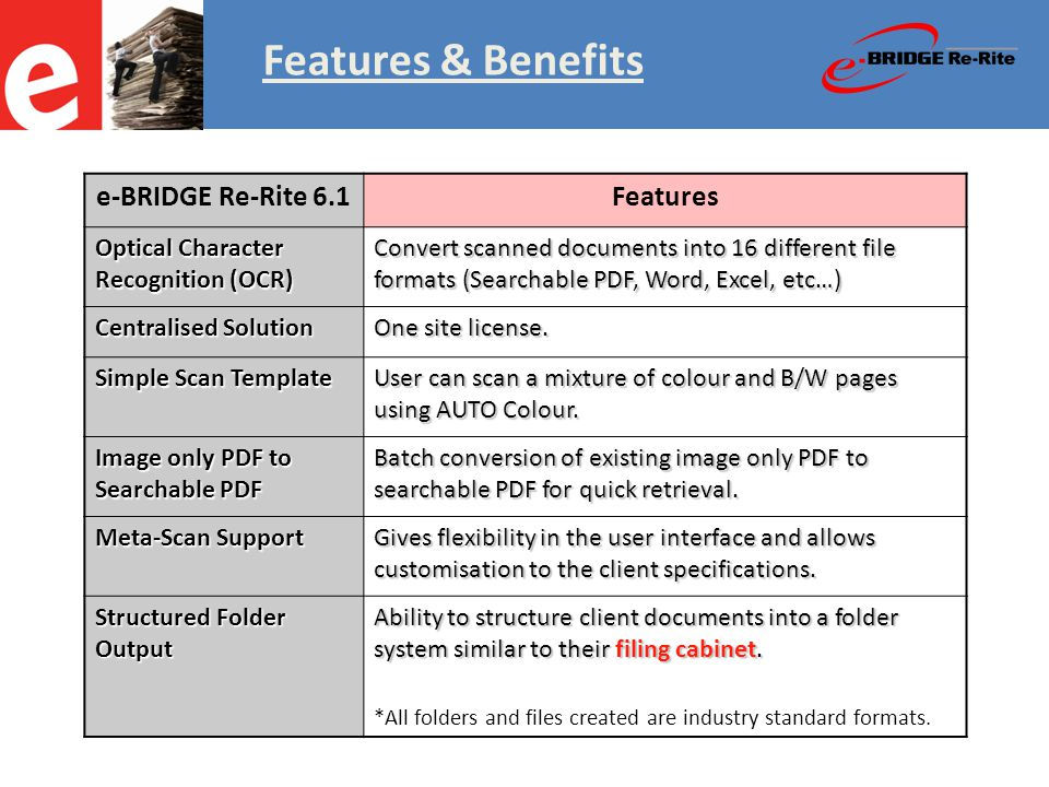 Hard Copy Documents to Editable Doc's  Convert any hard copy documents into 16 different formats including Word, Excel, WordPerfect or text so you can easily edit or change the contents of the original document.