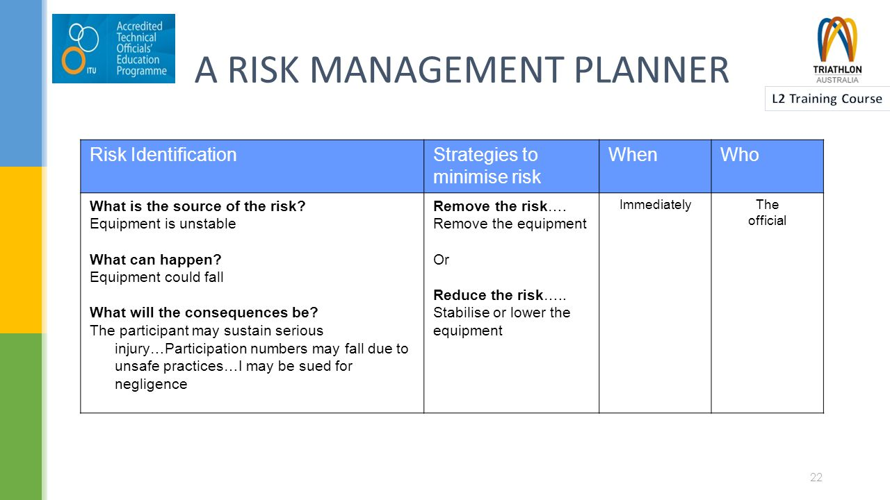 Group Activity: Work in pairs complete a risk assessment and solution exercise for the following scenario: Group Activity: Work in pairs complete a risk assessment and solution exercise for the following scenario: You are the RR for the Bribie Triathlon and checking the forecast on the BOM site: