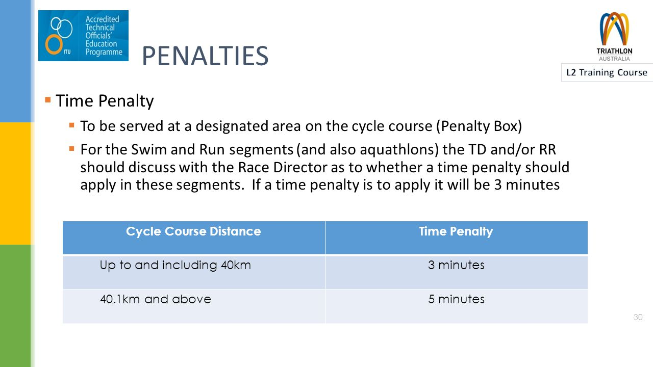 PENALTIES  Disqualification  This is awarded by the Race Referee  on personal observation  as a result of a report made by a Technical Official  or a finding by the Competition Jury  This removes the competitor as a finisher from the results of the event  2 or more Yellow Card violations during an event will be confirmed by the RR as a disqualification  Disqualifications are posted on the Penalties Notice Board usually near the Finish