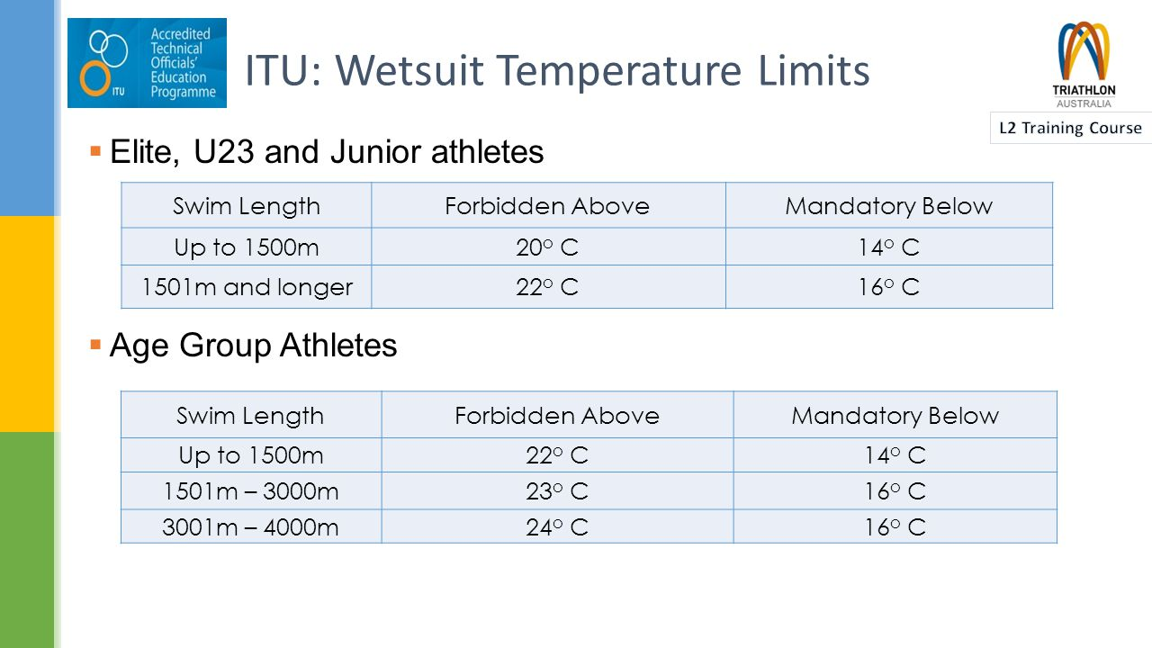  Age Group athletes ITU: Time Limits in Water Swim LengthElite, U23, JuniorAge Group 300m10 min.20 min.