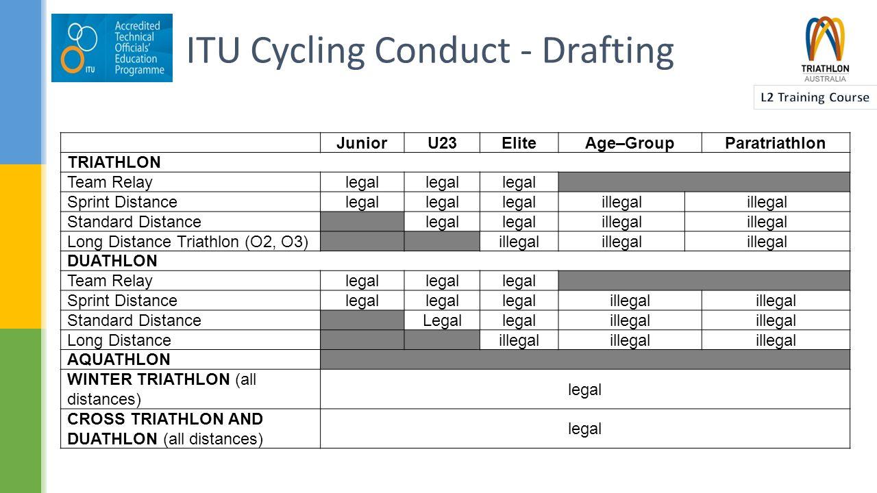 ITU Draft Zones