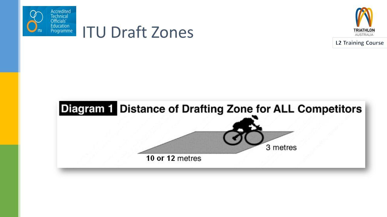 ITU Cycling Conduct