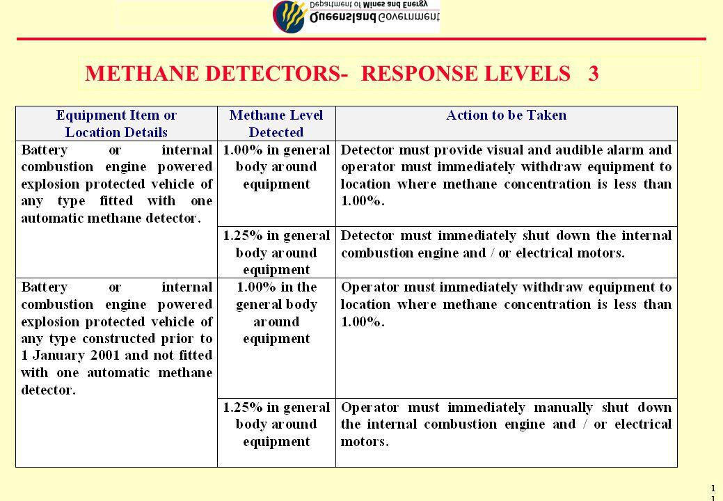 12 METHANE DETECTORS- RESPONSE LEVELS 4