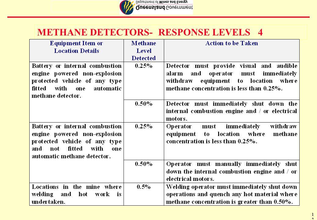 13 METHANE DETECTORS- RESPONSE LEVELS 5